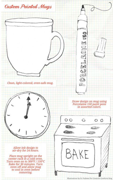 DIY Simple Custom Painted Mugs for Teachers + More | Creature ComfortsCreature Comforts