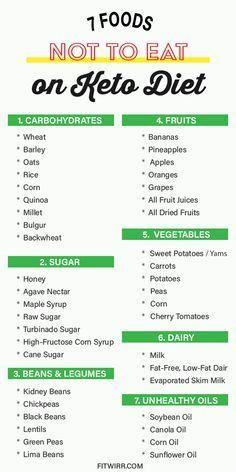 Netla ketogene Diät