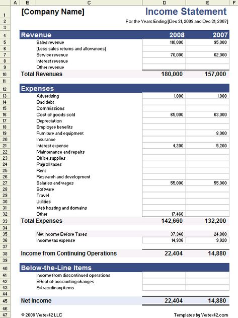 Income Statement Template Statement template - profit and loss statement for self employed