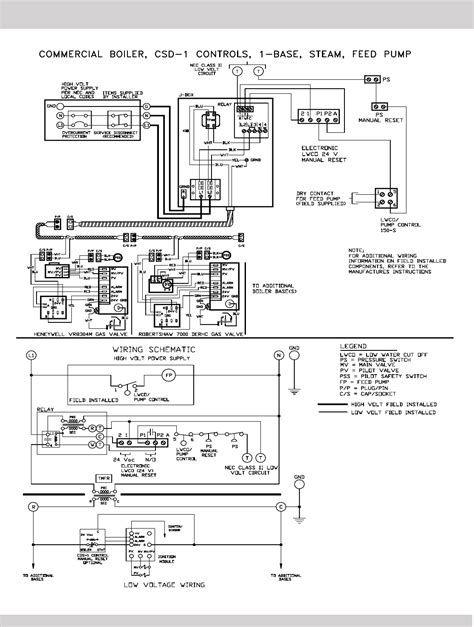 Utica Boilers Je Operation And Installation Manual Steam Boiler Steam Boiler