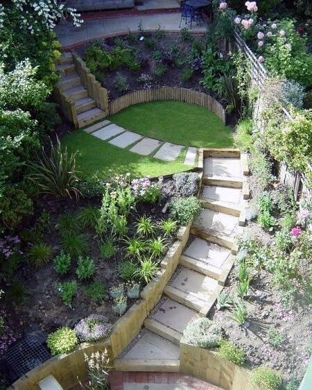 Side Yard Landscaping Ideas For Side Of House With Slope ...