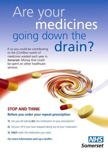medicines waste - Google Search | Campaigns | Pinterest | Medicine ...
