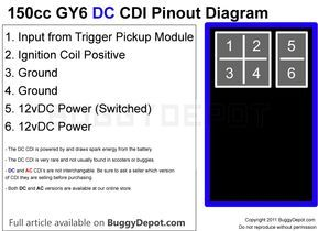 Pinout Diagram Of The Dc Cdi Electrical Circuit Diagram Electrical Diagram Electrical Wiring Diagram