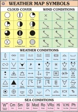 KANSIL & SONS is Manufacturer, Supplier and Exporter of Weather Map Symbols Chart and other types of political maps, educational maps, states maps and more.