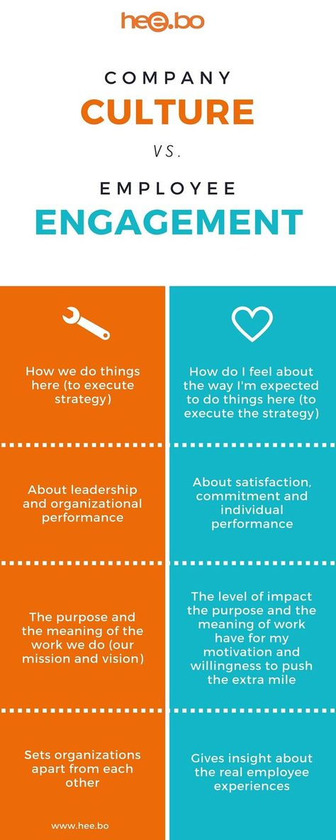 Infographics: The difference between company culture and employee engagement