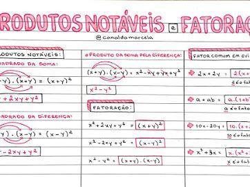 Matematica 1 Google Drive Resumo Estudo De Matematica E