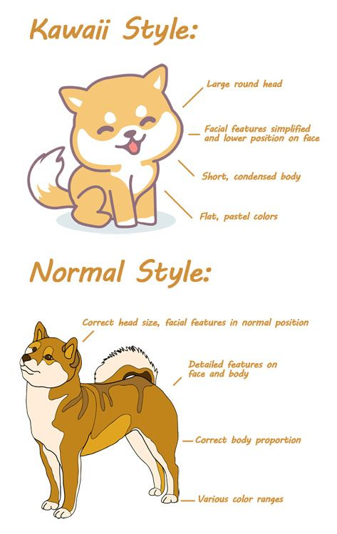 How To Draw A Cute Dog A Shiba Inu Doge Cute Dog Drawing