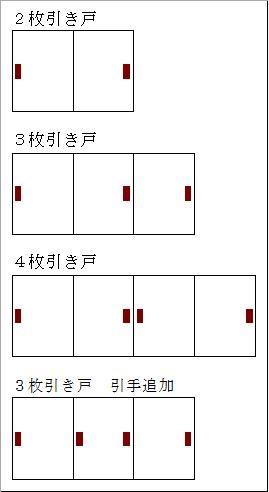 引き戸の枚数と引き手の位置 引き戸 家相 リビング ドア 引き戸