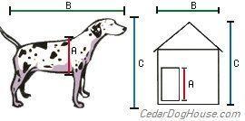 All Natural Cedar Dog House Dog House Cool Dog Houses Dog