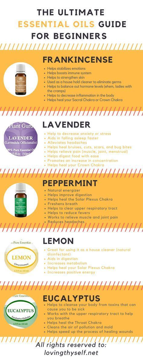 My Top 5 Must Have And Favorite Essential Oils That Are Great For Beginners Wanting Frankincense Essential Oil Peppermint Essential Oil Essential Oil Recipes