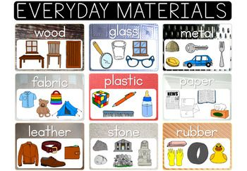 Everyday materials and their properties posters   Science topics,  Properties of materials, Materials science