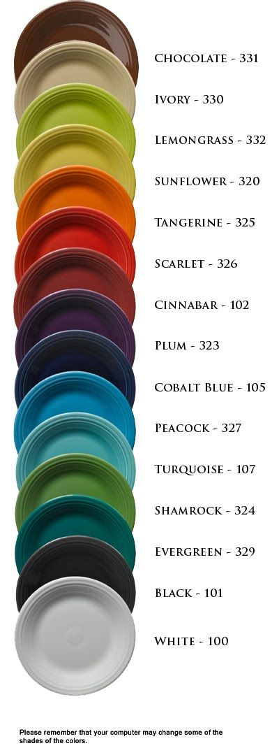 fiestaware color chart | One of the greatest part about Fiestaware is ALL the colors they offer