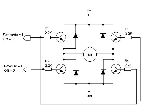 Anyone who still wondering what are the dc motor controller we will anyone who still wondering what are the dc motor controller we will try to give you basic explanation about the dc motor controller we hope that publicscrutiny Image collections