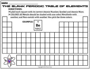 Periodic table worksheets pdf kidz activities worksheet blank periodic table worksheets ideas resources urtaz Gallery