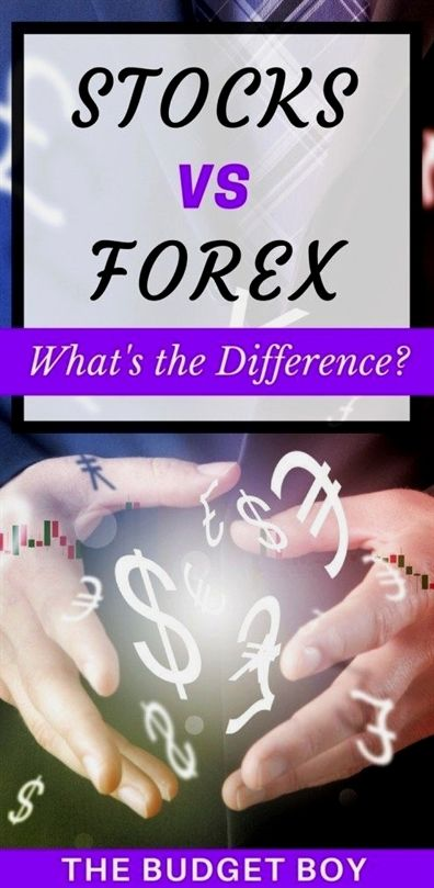 Forex Millionaires Forex Youtube Forex Trading Live Demo