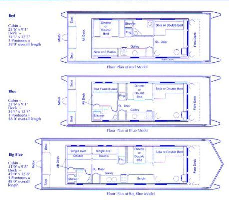 Do It Yourself Houseboat Plans With Images House Boat Boat