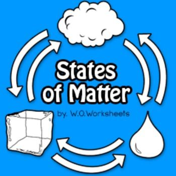 States Of Matter Pack Includeslabel Ice Water And Gas Color The