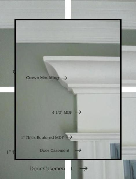 Single French Door Interior Glass Pantry Doors For Sale Standard Interior French Door Sizes In 2020 Glass Pantry Door Single French Door French Doors