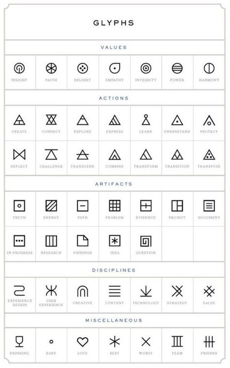 coolTop Geometric Tattoo - 2017 trend Geometric Tattoo - Image result for small geometric tattoo meanings.....