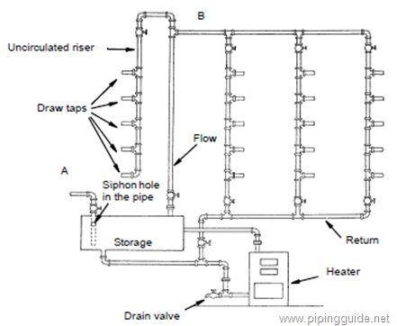 Sprinkler System Plumbing Diagram - Wiring Diagrams Load