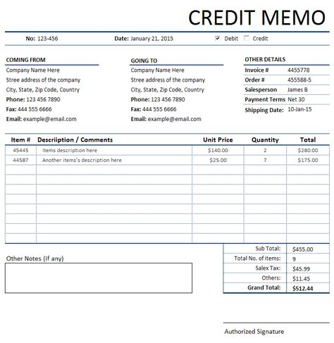 Explore Certificate Of Origin, Its Utility And ICC Regulations   Credit  Memo Template  Credit Memo Sample
