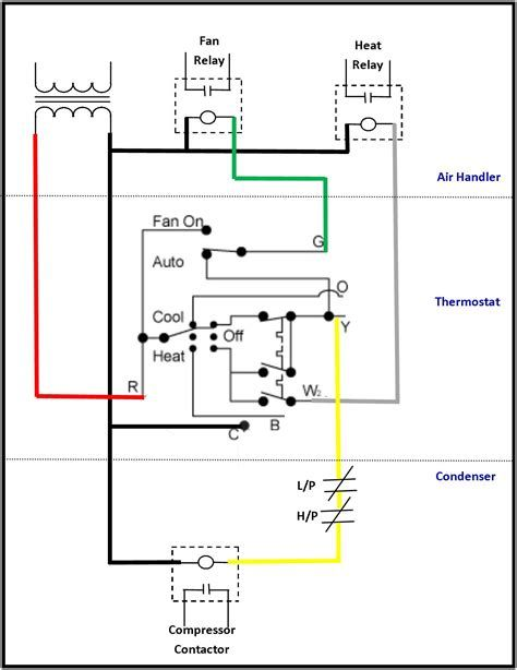 Hvac Relay Wiring Diagram Gambarin Us Post Date 09 Dec 2018 78 Source Http Www Myhvacpe Thermostat Wiring Ac Wiring Electrical Circuit Diagram