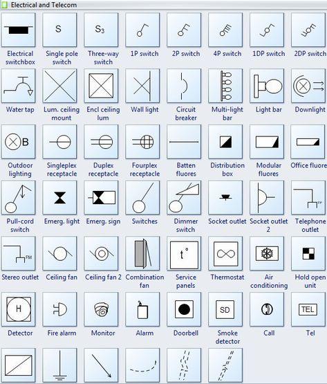 Electrical Symbols For Blueprints Kitchen Stuff Pinterest