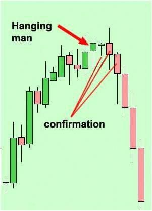 Solid Advice On How To Make Money In The Stock Market You