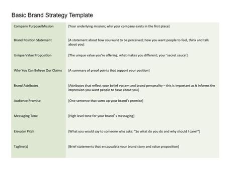 A Brand Strategy Template for B2B Startups I ♥ Branding - sample marketing analysis