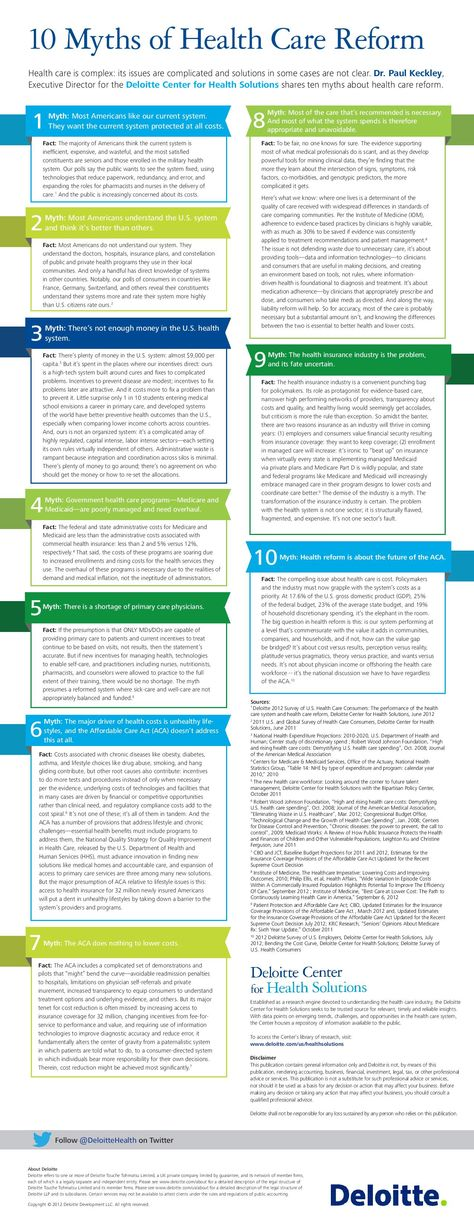 10 Myths Of Healthcare Reform Infographic Health Care Reform