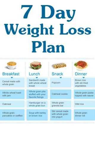 Bride Special  Easy Diet Charts To Lose Up To  Kg Weight In