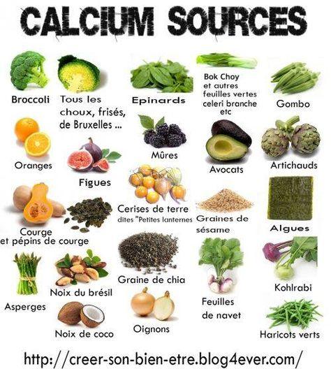 calcium i kroppen