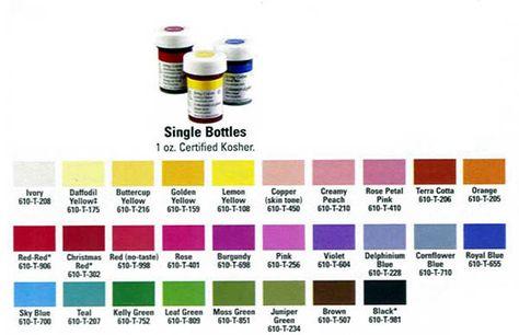 List Of Pinterest Wilton Color Chart Gel Pictures Pinterest Wilton
