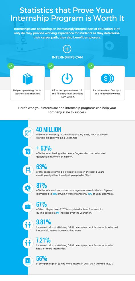 What Is Data Visualization Definition Examples Best Practices Infographic Templates Data Visualization Infographic