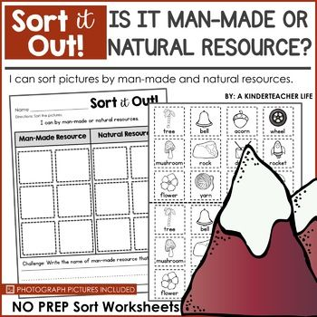 Man Made And Natural Resources Sort In 2021 Nonrenewable Resources Renewable And Nonrenewable Resources Worksheets Word Family Worksheets Natural resources worksheets 3rd grade
