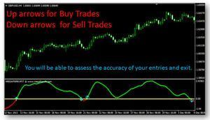 The Best Forex Indicator Trading Signal Ea Forex System Forex Cash