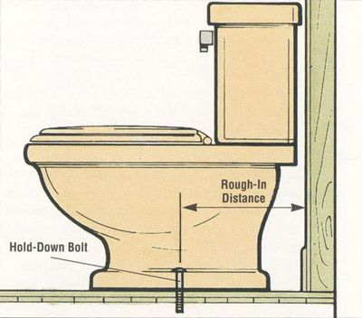 10 Inch Rough In Toilets Reviews Unbiased Guide 2018 Toilet Installation New Toilet 10 Things