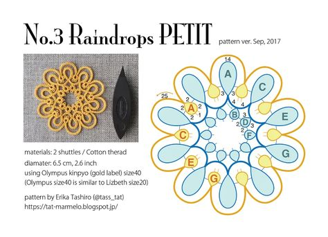 List Of Pinterest Orecchini Uncinetto Schemi Earrings Ideas