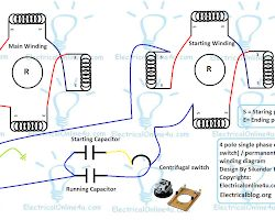 Single Phase 4 Pole Induction Motor Winding Diagram Electrical Circuit Diagram Electrical Motor Diagram