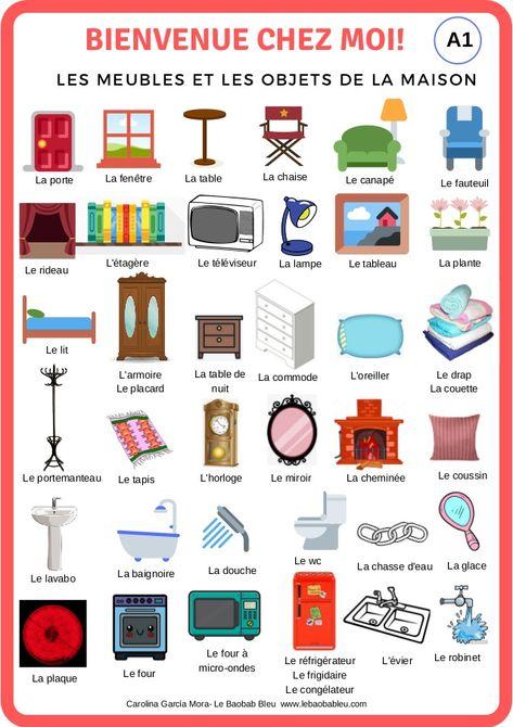 Lexique- la maison et les meubles (A1)