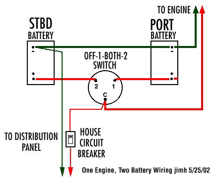 Boat Battery, Perko Switch Wiring Diagram