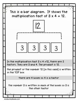 Multiplication Bar Diagrams Math Strategy In 2020 Math Strategies Math Tpt Math