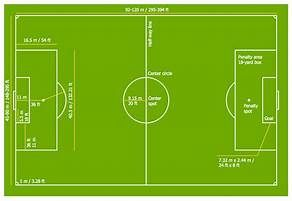 Football Field Dimensions Yahoo Search Results Yahoo Image Search Results Football Pitch Football Field Dimensions Football Field