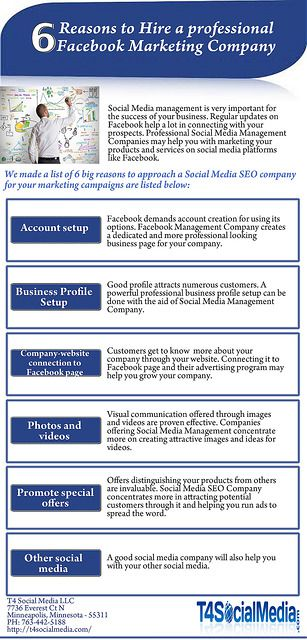 ... Facebook Profits   Facebook Marketing #facebook #facebookmarketing   Professional  Business Profile ...  Professional Business Profile