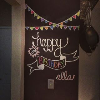 Happy Birthday Chalkboard