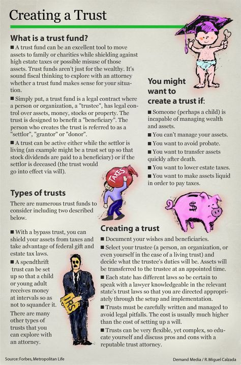 How to Set Up a Living Trust Fund - Finance tips, saving money, budgeting planner Financial Literacy, Financial Tips, Financial Planning, Setting Up A Trust, Funeral Planning Checklist, Family Emergency Binder, Excel Tips, Planners, After Life