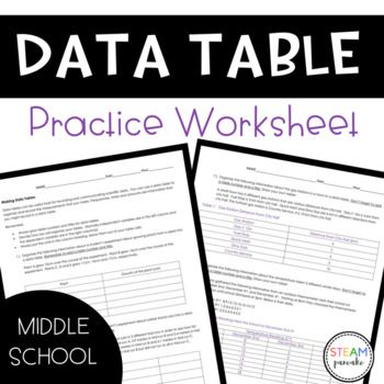 Data Table Practice Worksheet Practices Worksheets Chemistry Lessons School Science Experiments Data table practice worksheets