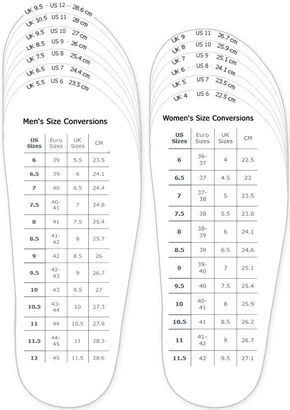 image about Shoe Measuring Chart Printable titled footwear sizing chart for printable grownup (adult men and girl