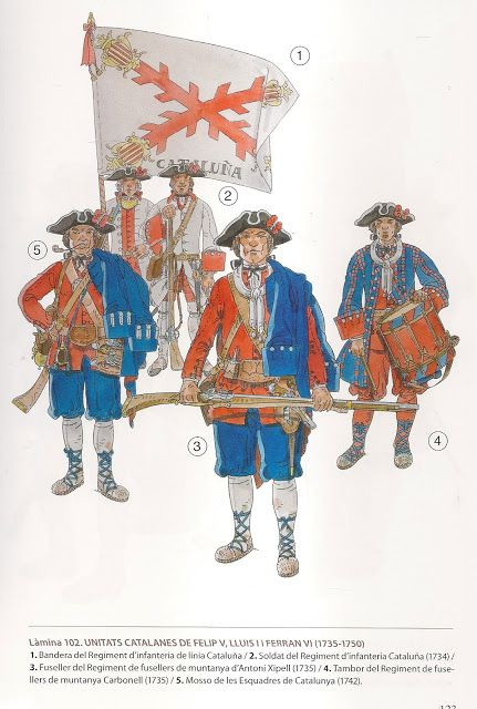 Miniaturas Militares Por Alfons Canovas Soldats Dels Paisos Catalans 10º Part Ilustracion Historica Militar Soldados