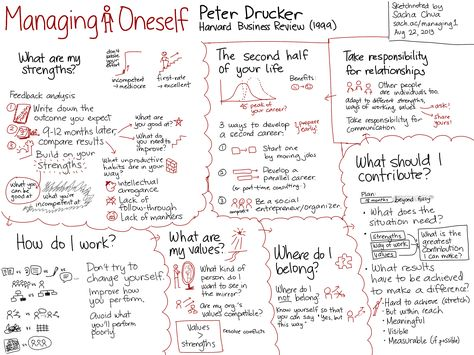 Top quotes by Peter Drucker-https://s-media-cache-ak0.pinimg.com/474x/b5/92/8c/b5928c52d123e33b79bf389b5f89b06a.jpg